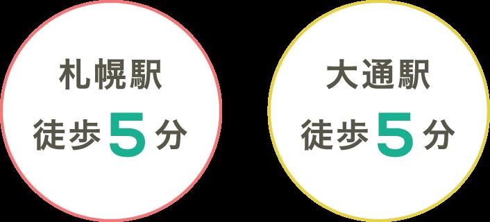 札幌駅 徒歩5分 大通駅 徒歩5分